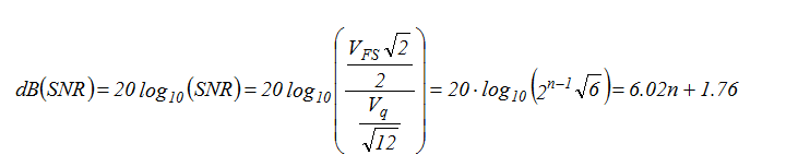 Equation1-Examining-Dynamic-Range