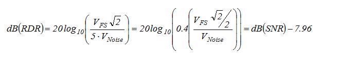 Equation3-Examining-Dynamic-Range