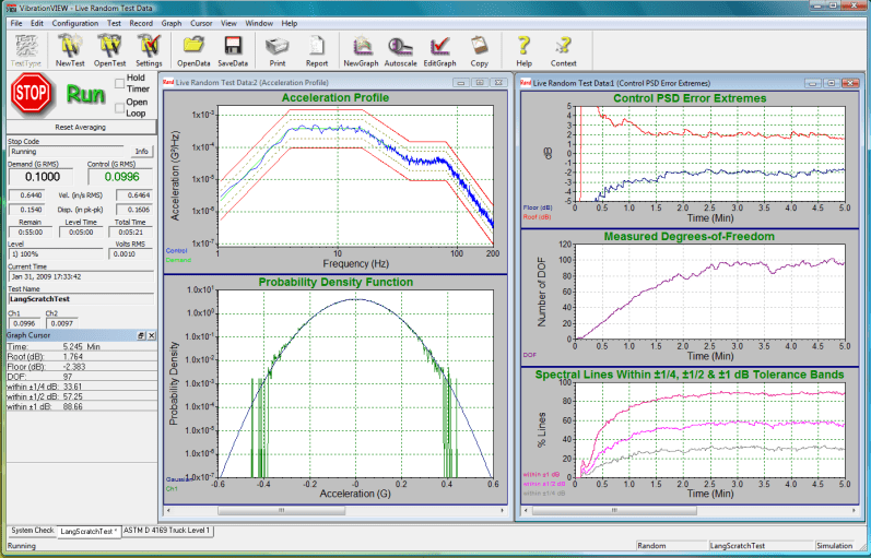 Figure 1: Vibration Research 8500 controller provides multiple statistical views of a random vibration test. PSD of Control overlays Demand (between Alarm and Abort limits) at upper left. Measured (log amplitude) PDF overlays Gaussian bell at lower left. Time histories of PSD Roof, Floor, Degrees-of-Freedom and % Lines within 1, ½ and ¼ dB of Demand at right.
