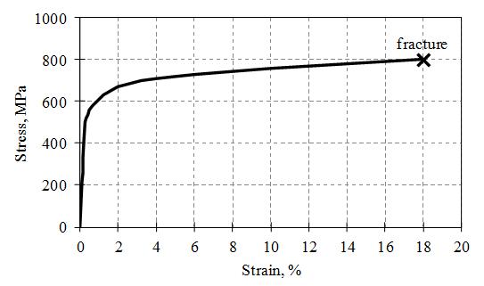 measure-life-product-figure-4