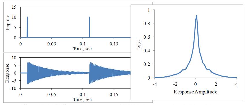 measure-life-product-figure15