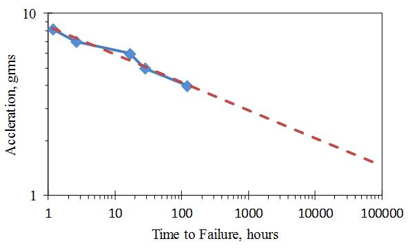 measure-life-product-figure9