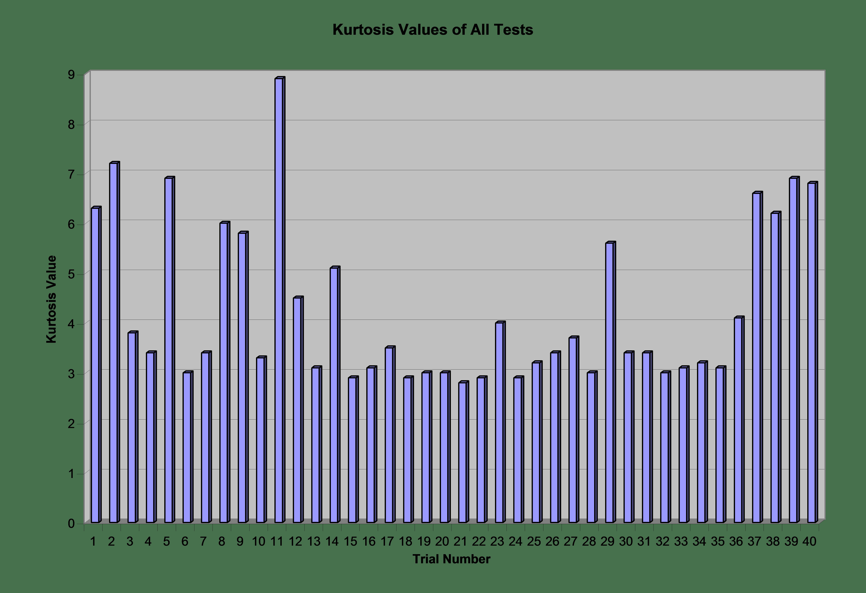 third-dimension-figure2