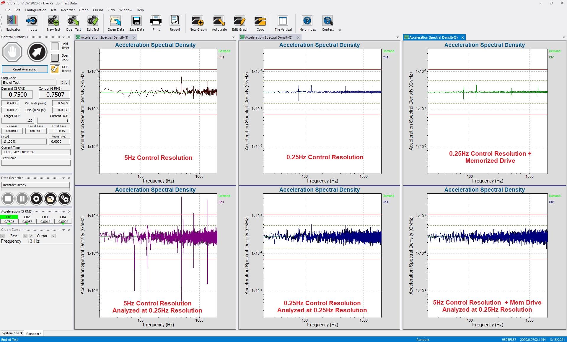 VibrationVIEW iDOF Comparison with labels