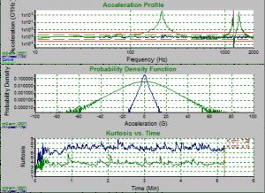 Screenshot of brass bar random test at transition frequency of 100 Hz