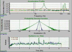 Screenshot of brass bar random test at transition frequency of 10 Hz