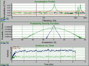 Screenshot of brass bar random test at transition frequency of 10,000 Hz