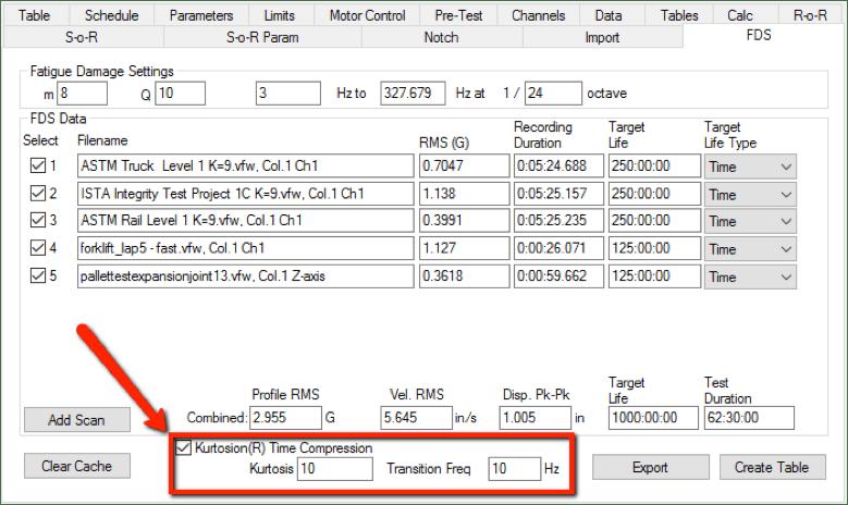FDS Kurtosis VibrationVIEW screenshot