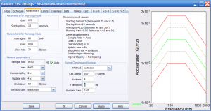 Setup dialog for high kurtosis random test showing entry of transition frequency