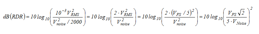 Equation2-Examining-Dynamic-Range