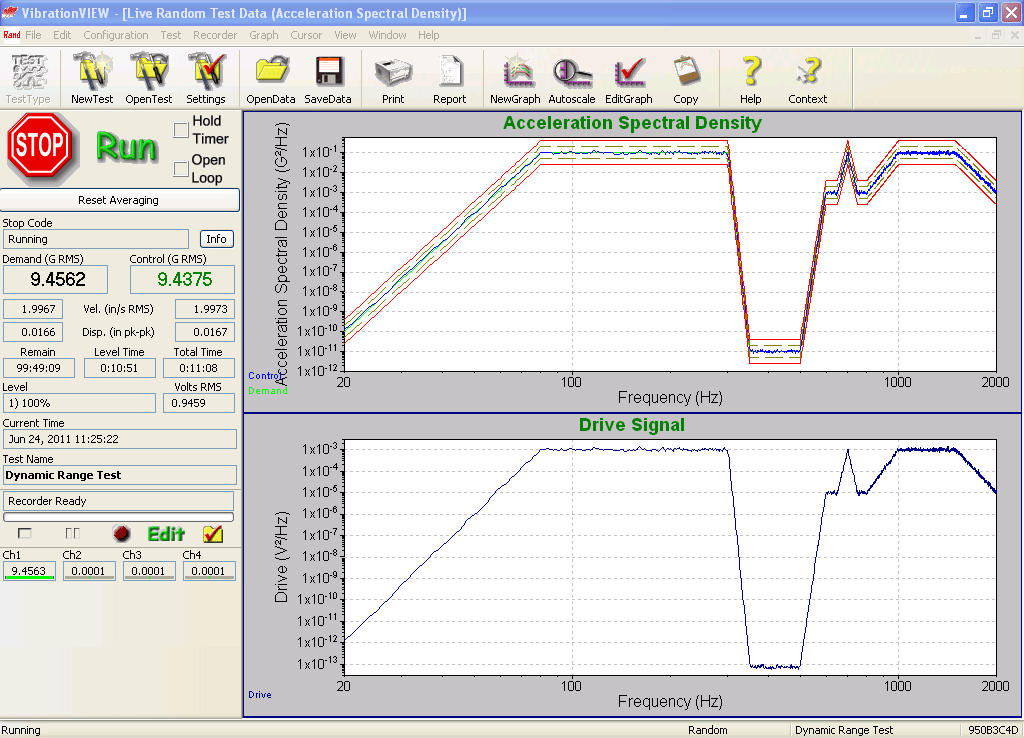 Figure 17: Details of JJG 529-88 operation at 100 dB for VR9500 showing Control with Limits and Drive signal.