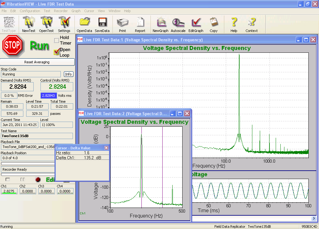 Figure 4: Two-tone test of VR9500 controller indicates 135 dB between full scale and small tone.