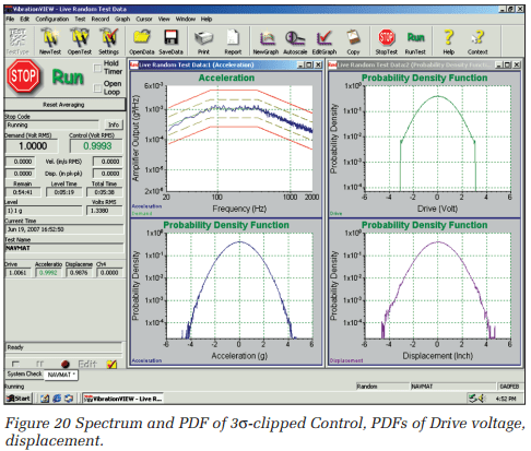 Spectrum and PDF of 3σ0clipped Control, PDFs and Drive voltage, displacement