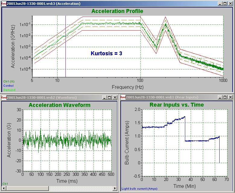 Controller software screenshot of testing at kurtosis = 3