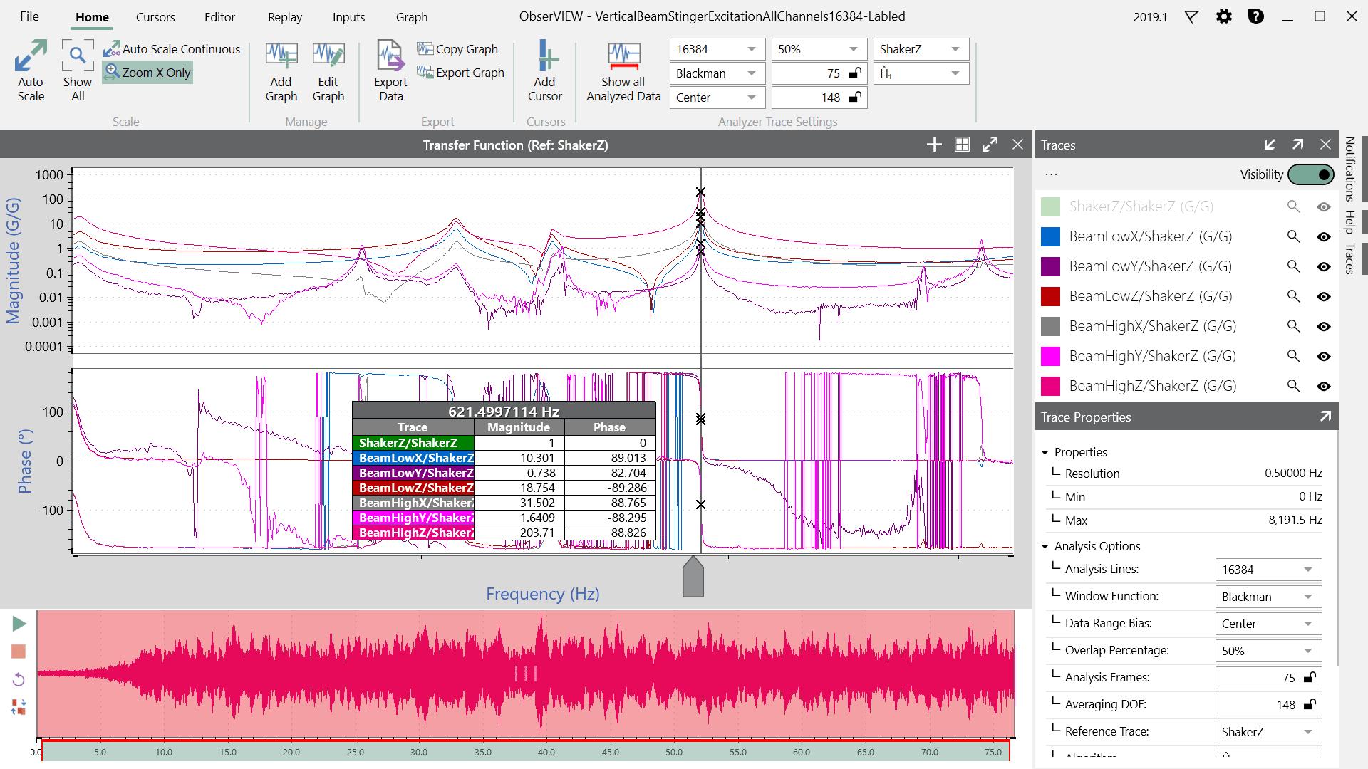 ObserVIEW feature screenshot