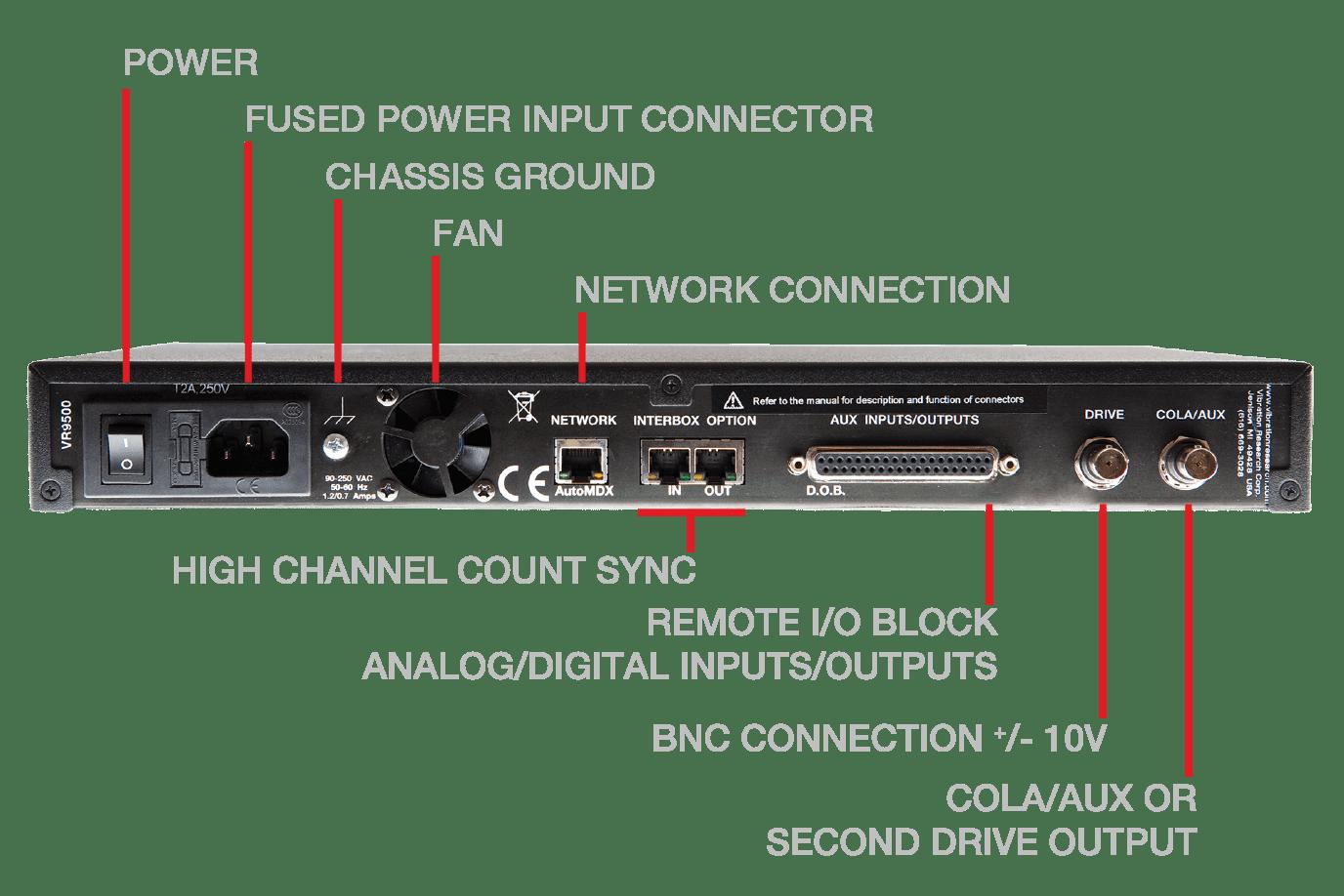 VR9500 back panel