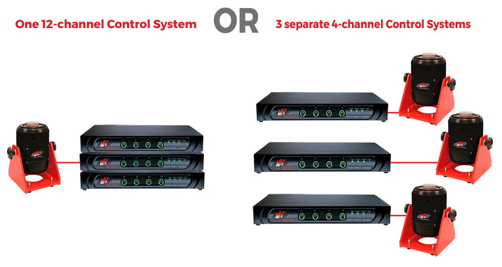 One 12-channel control system or 3 separate 4-channel control systems