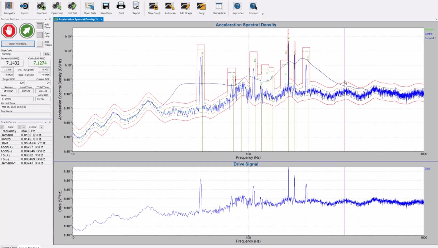 sine on random test profile