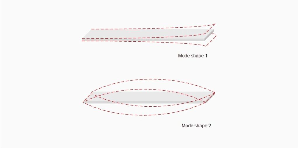 Modal Testing Shapes
