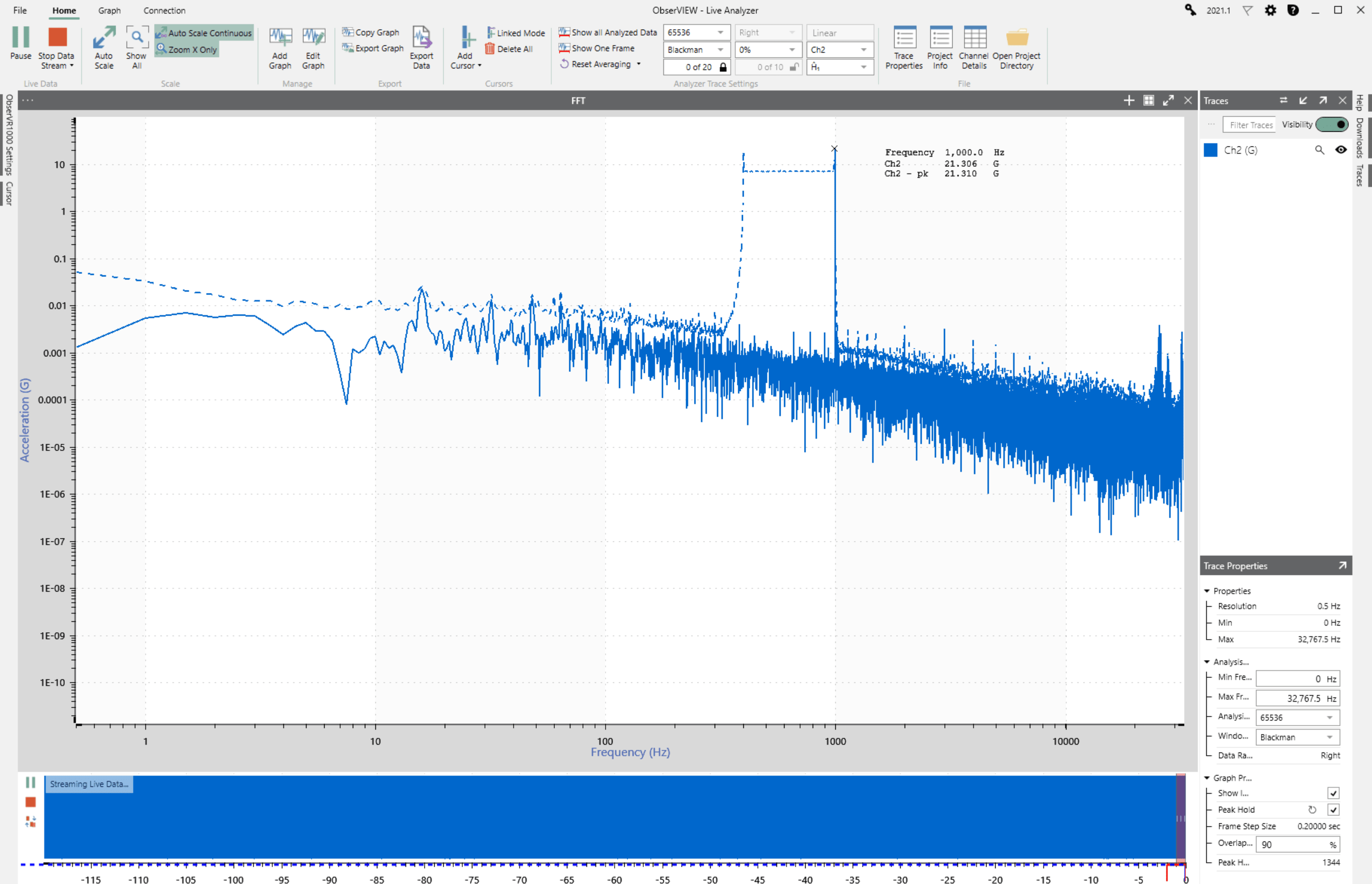 live fft with peak hold