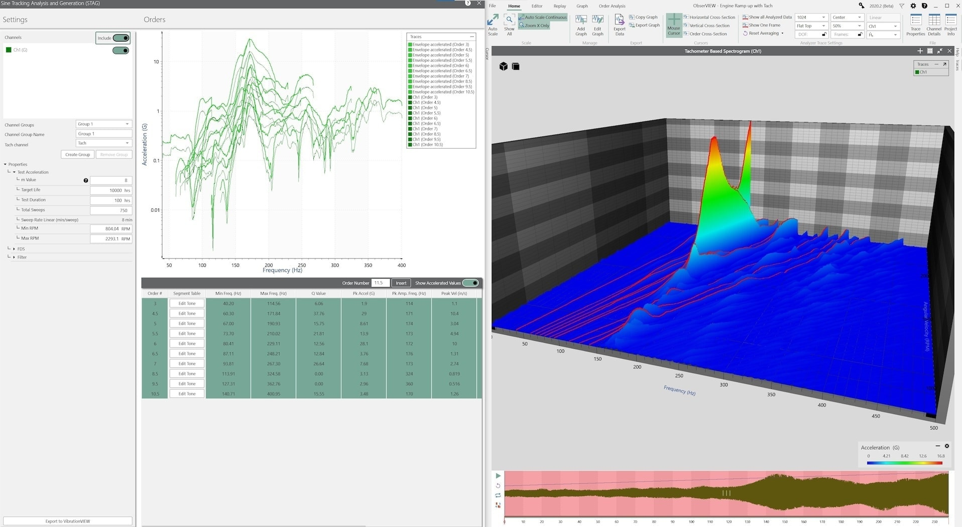 ObserVIEW Sine Tracking Analysis and Generation (STAG) screenshot