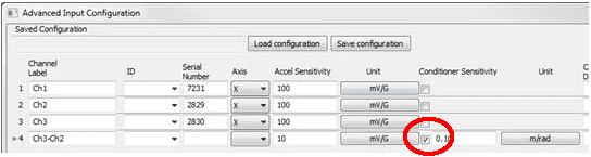 Advanced Input Configuration screenshot with Conditioner Sensitivity checkbox selected and highlighted