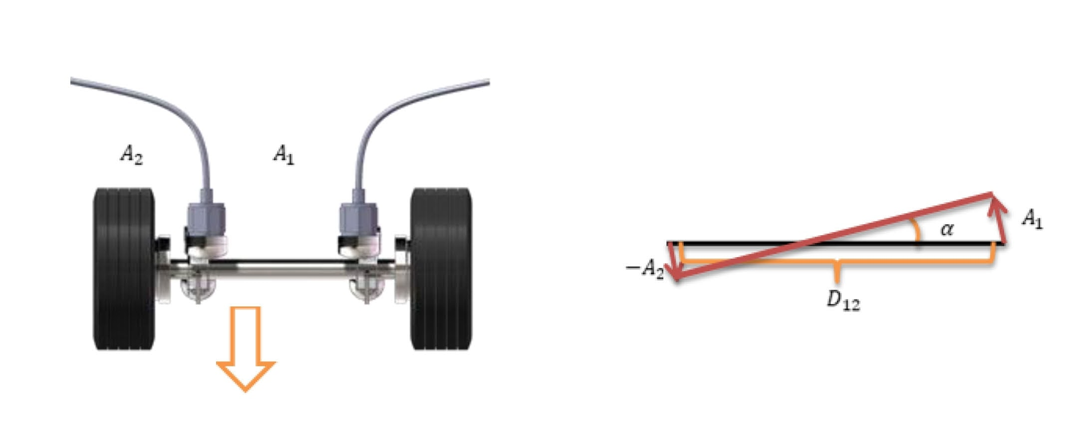 truck axle with two linear accelerometers mounted and diagram