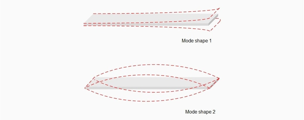 modal testing - examples of mode shapes