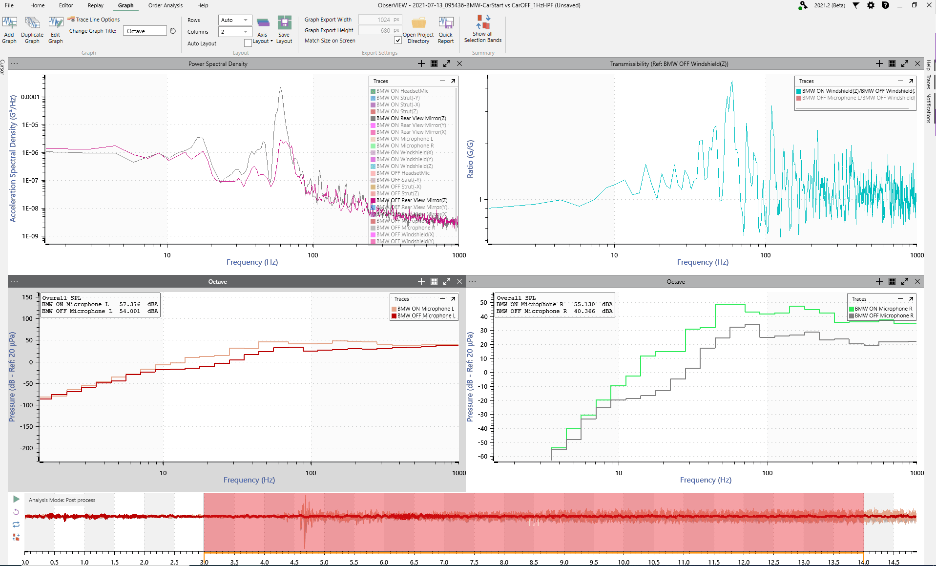 recording of the interior noise of a BMW