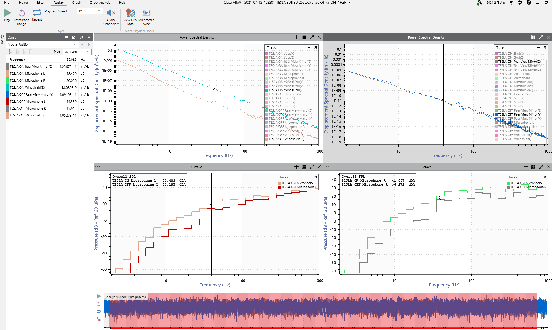recording of the interior noise of a tesla