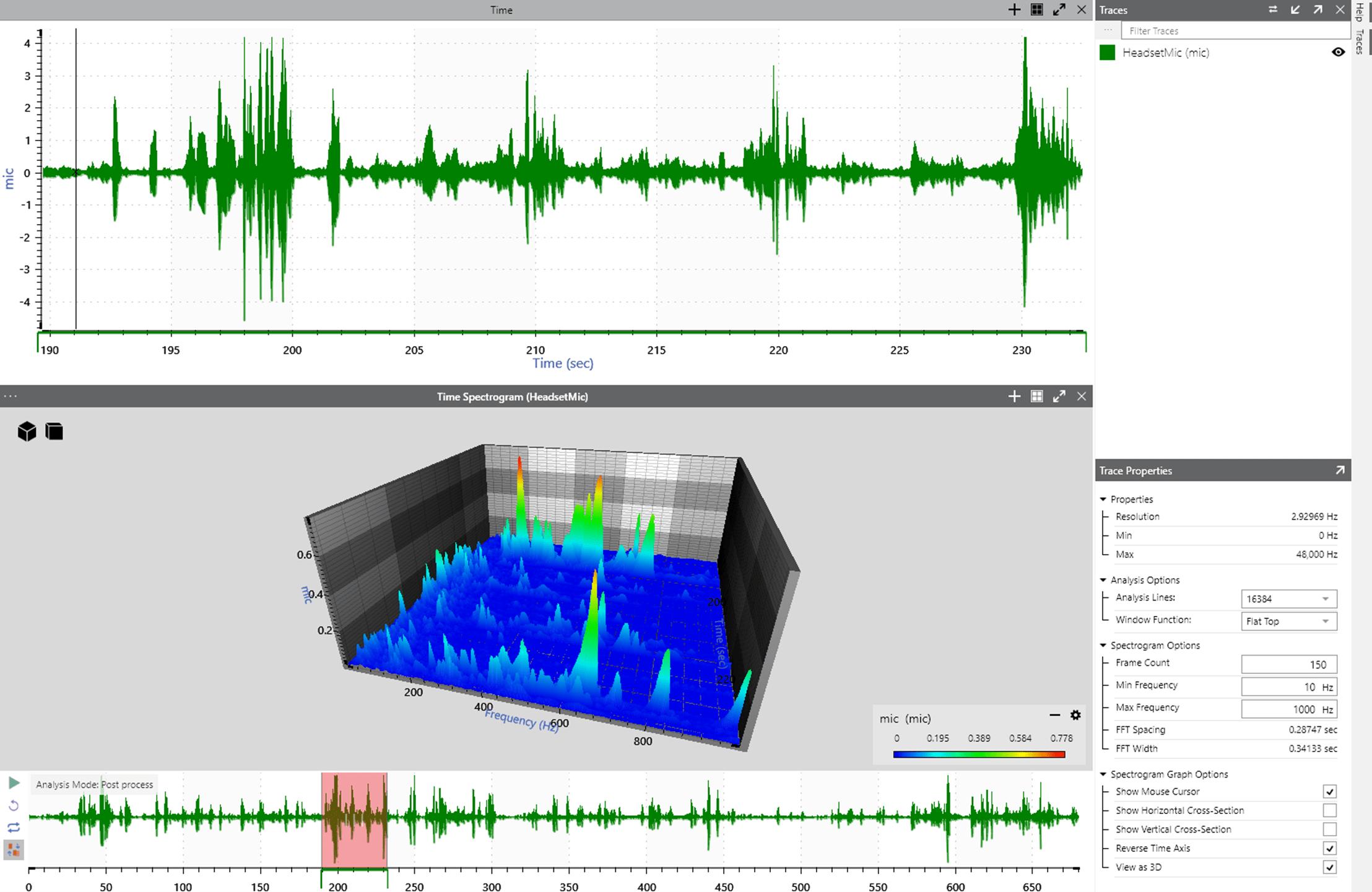 time waveform and spectrogram